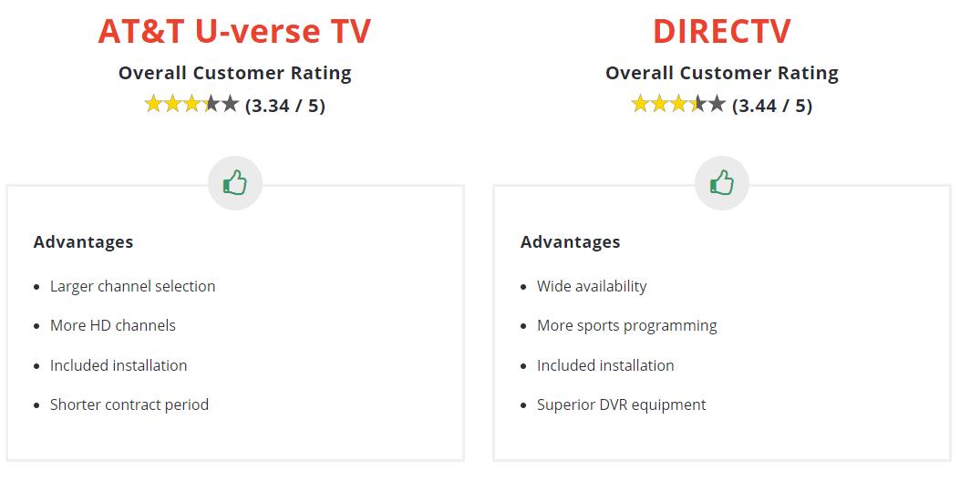 att uverse TV vs directv