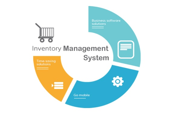 inventory management software program